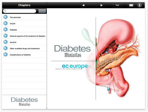 Top 10 iOS Apps To Help You Manage Diabetes - TheAppWhisperer
