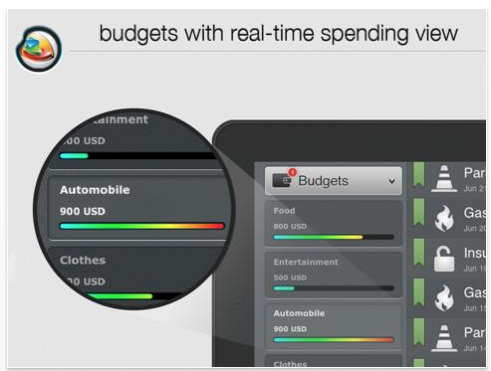 Our Daily App Giveaway - MoneyWiz for iPad - TheAppWhisperer