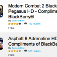 To celebrate the launch of BlackBerry® PlayBook™ OS 2.0 this week, ALL BlackBerry PlayBook users can download TWO FREE games – Asphalt 6 Adrenaline HD and Modern Combat 2 Black […]