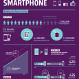 """Treat.com has created an infographic with the title """"Camera vs Smartphone"""" that has some interesting stats we thought our readers might like to learn about, including Eastern Europe and Russia […]"""