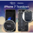 Want to know exactly what's inside the brand new Apple iPhone 7? The camera system is 'in the lab to determine who made what, and the optical image stabilization source' […]