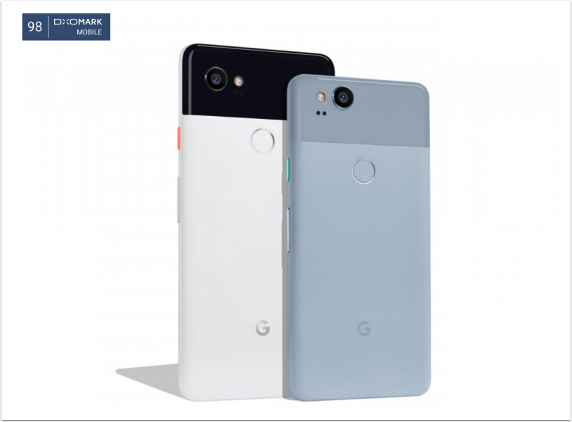 Mobile Photography – Google Pixel 2 review: Sets new record for overall smartphone camera quality