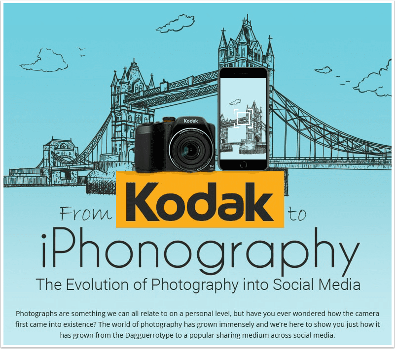 Infographic – From Kodak to iPhonography – The Evolution of Photography into Social Media